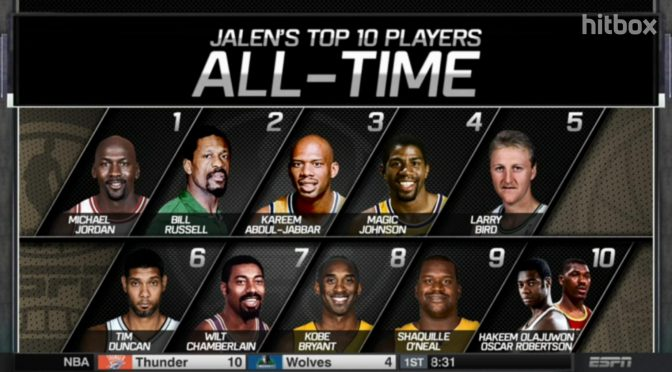 Top Ten NBA Players of All Time – SportsCorp Podcast